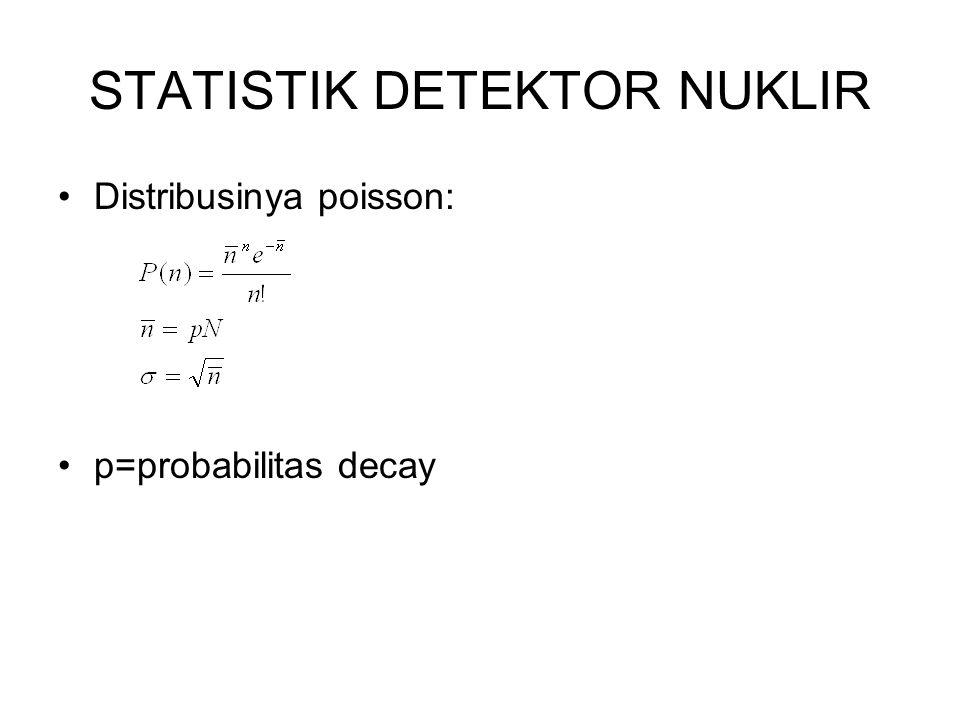STATISTIK DETEKTOR NUKLIR