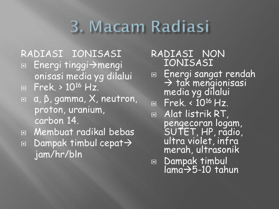 3. Macam Radiasi RADIASI IONISASI Energi tinggimengi