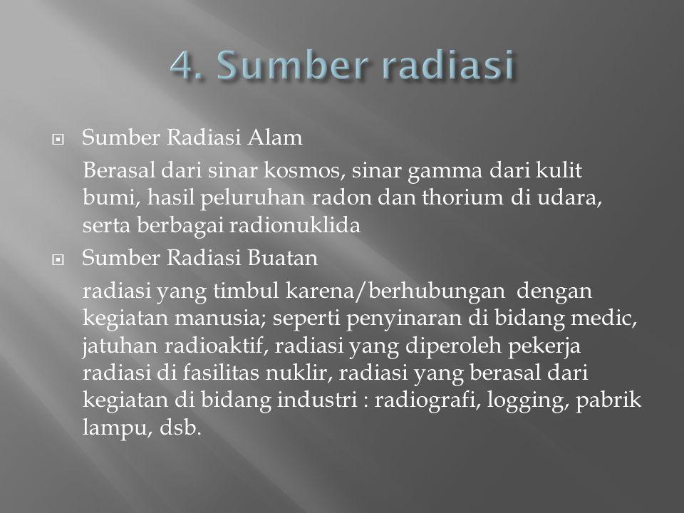 4. Sumber radiasi Sumber Radiasi Alam