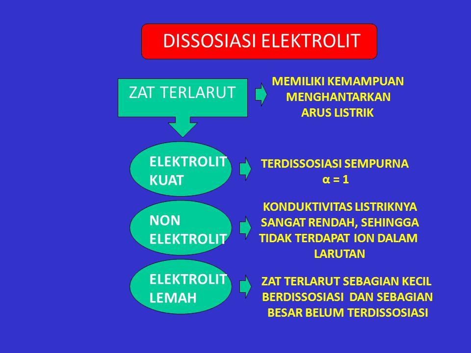 DISSOSIASI ELEKTROLIT