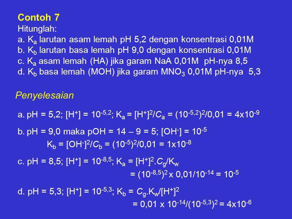 Contoh 7 Hitunglah: a. Ka larutan asam lemah pH 5,2 dengan konsentrasi 0,01M b. Kb larutan basa lemah pH 9,0 dengan konsentrasi 0,01M c. Ka asam lemah (HA) jika garam NaA 0,01M pH-nya 8,5 d. Kb basa lemah (MOH) jika garam MNO3 0,01M pH-nya 5,3