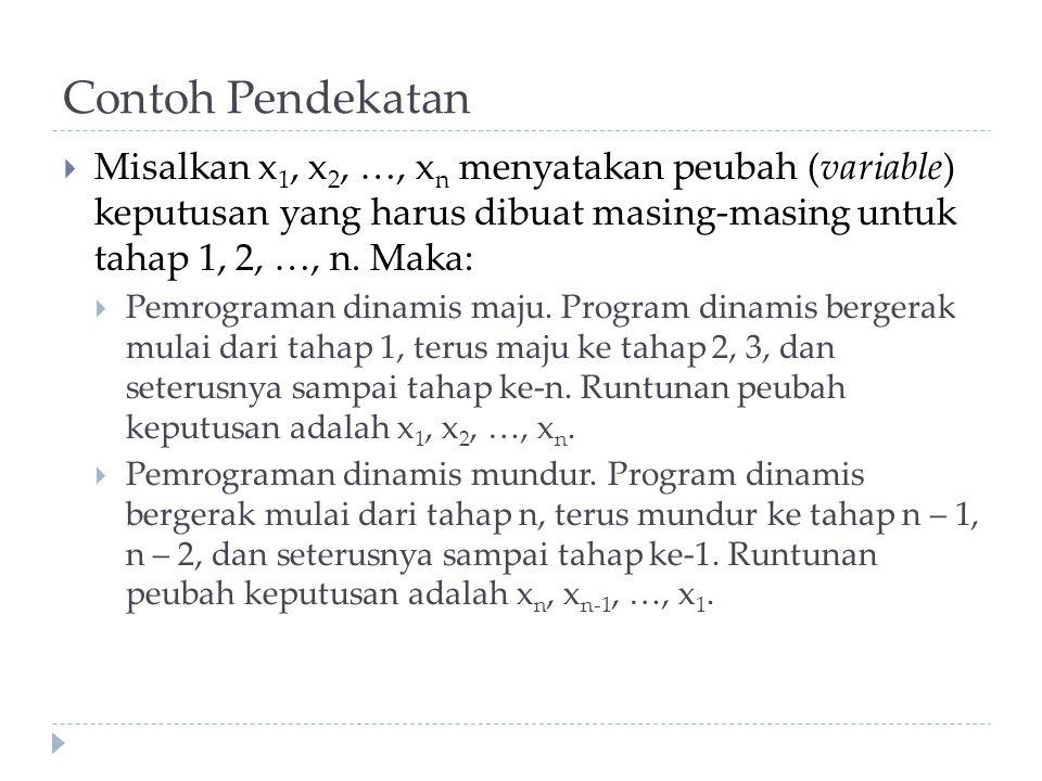 Contoh Pendekatan Misalkan x1, x2, …, xn menyatakan peubah (variable) keputusan yang harus dibuat masing-masing untuk tahap 1, 2, …, n. Maka: