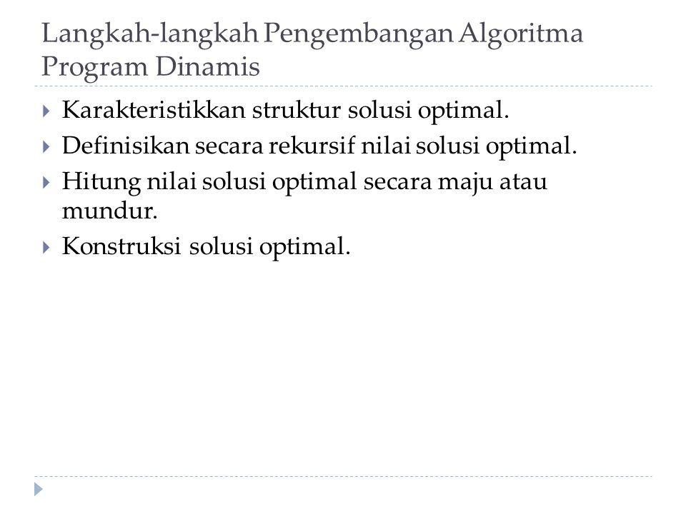 Langkah-langkah Pengembangan Algoritma Program Dinamis