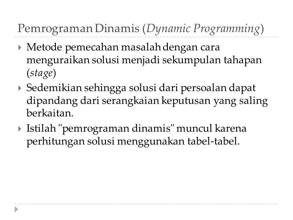 Pemrograman Dinamis (Dynamic Programming)