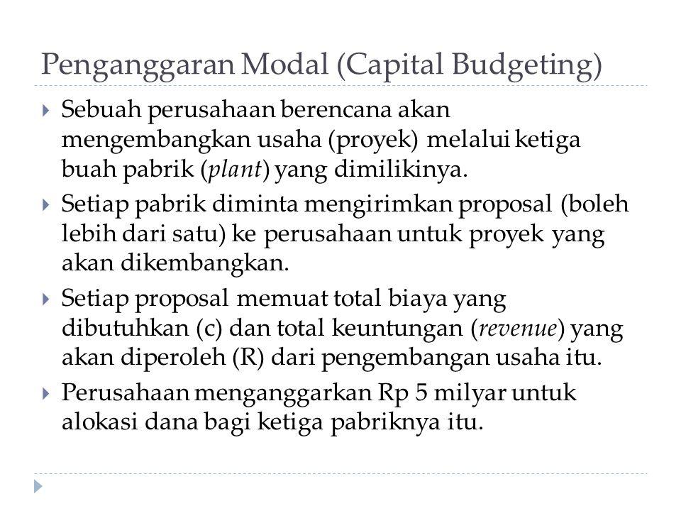 BUKU PENGANTAR MANAJEMEN (PDF Download