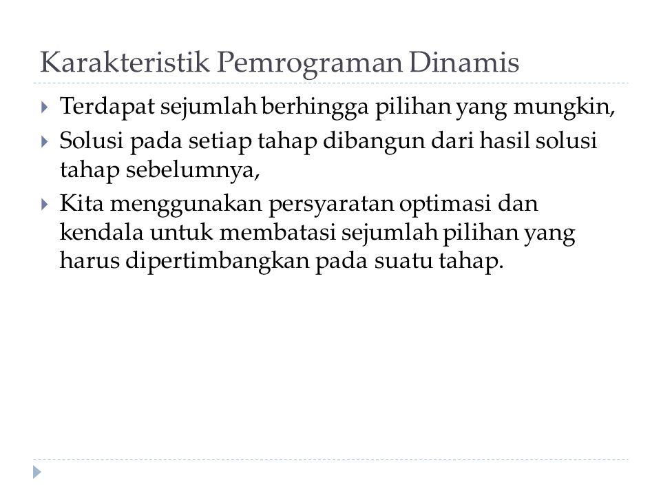 Karakteristik Pemrograman Dinamis