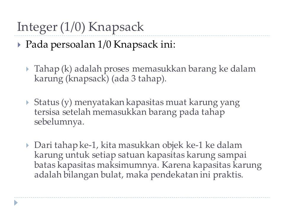 Integer (1/0) Knapsack Pada persoalan 1/0 Knapsack ini: