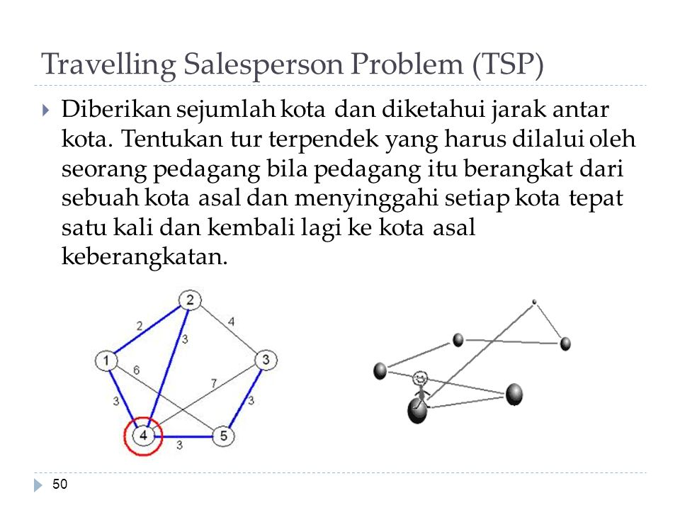 Travelling Salesperson Problem (TSP)