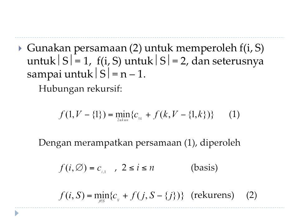 Gunakan persamaan (2) untuk memperoleh f(i, S) untuk S = 1, f(i, S) untuk S = 2, dan seterusnya sampai untuk S = n – 1.