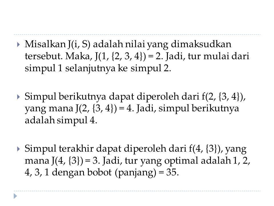 Misalkan J(i, S) adalah nilai yang dimaksudkan tersebut