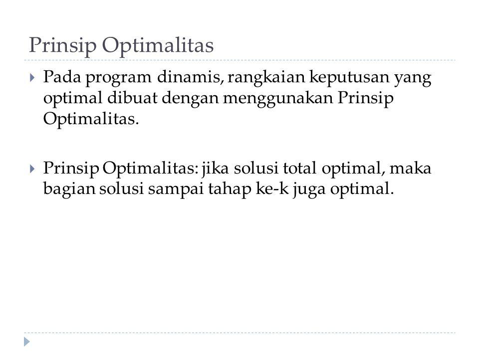 Prinsip Optimalitas Pada program dinamis, rangkaian keputusan yang optimal dibuat dengan menggunakan Prinsip Optimalitas.