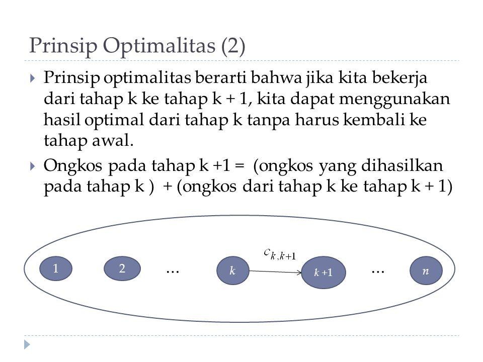 Prinsip Optimalitas (2)