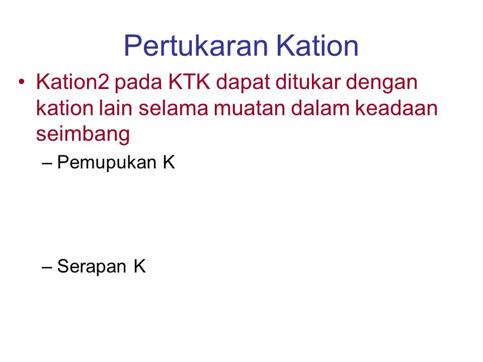 Pertukaran Kation Kation2 pada KTK dapat ditukar dengan kation lain selama muatan dalam keadaan seimbang.