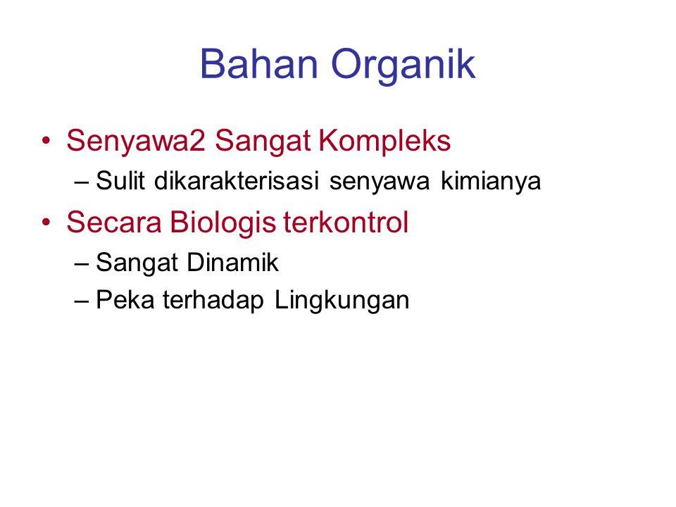 Bahan Organik Senyawa2 Sangat Kompleks Secara Biologis terkontrol