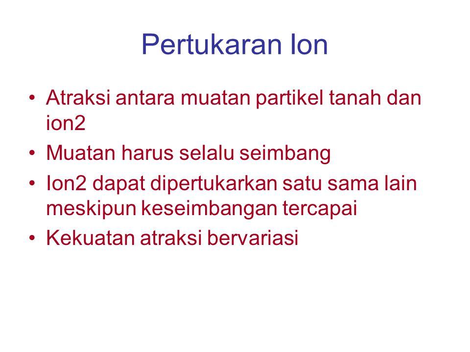 Pertukaran Ion Atraksi antara muatan partikel tanah dan ion2