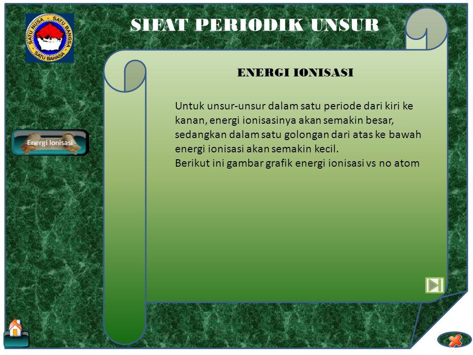 SIFAT PERIODIK UNSUR ENERGI IONISASI
