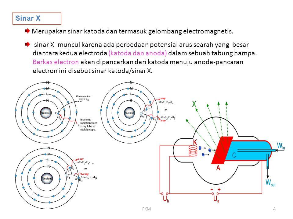 Merupakan sinar katoda dan termasuk gelombang electromagnetis.