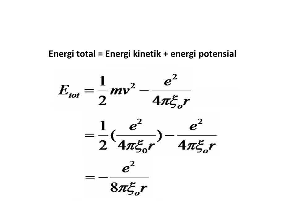 Energi total = Energi kinetik + energi potensial