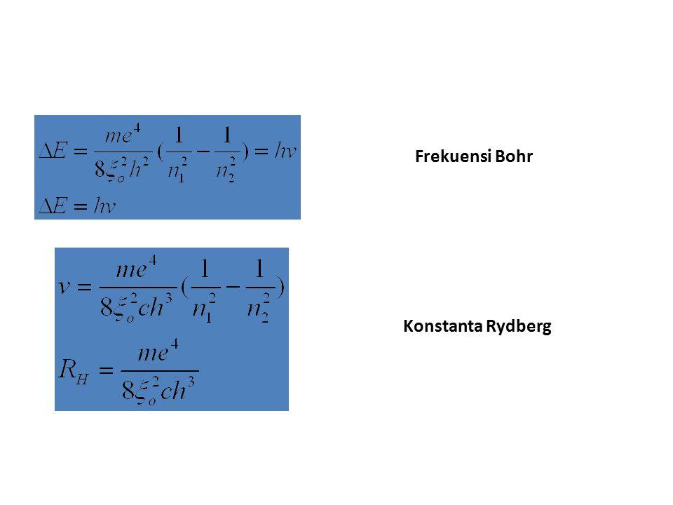 Frekuensi Bohr Konstanta Rydberg
