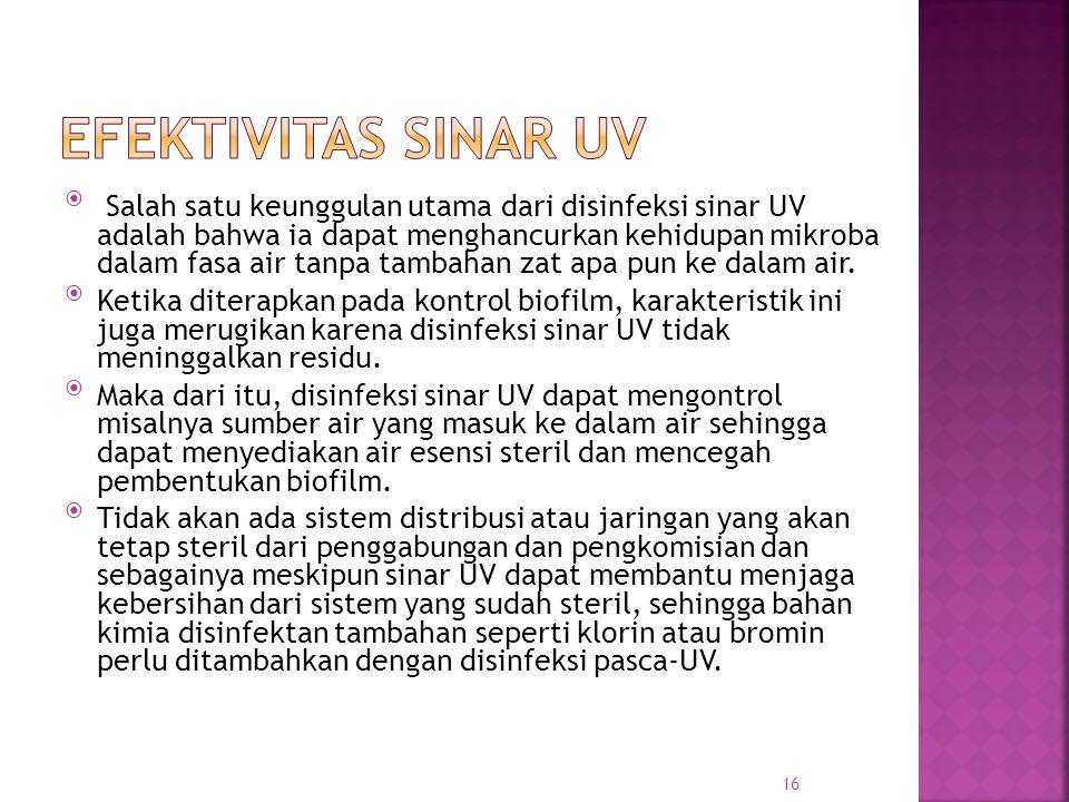 Efektivitas Sinar UV