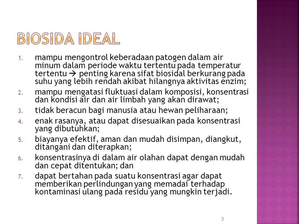 Biosida ideal