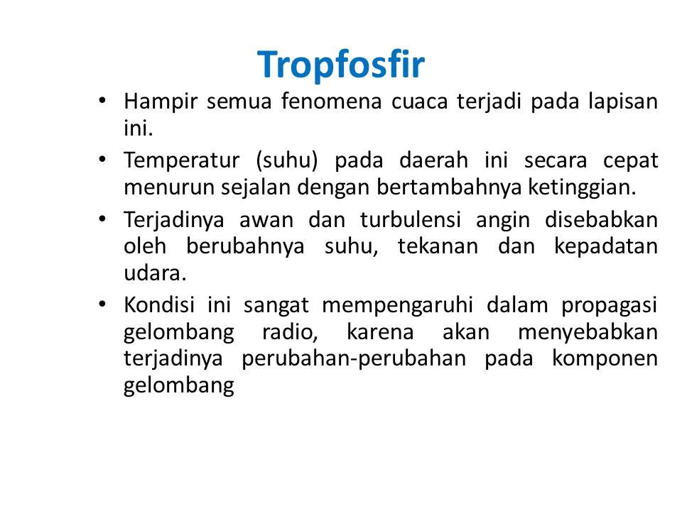Tropfosfir Hampir semua fenomena cuaca terjadi pada lapisan ini.