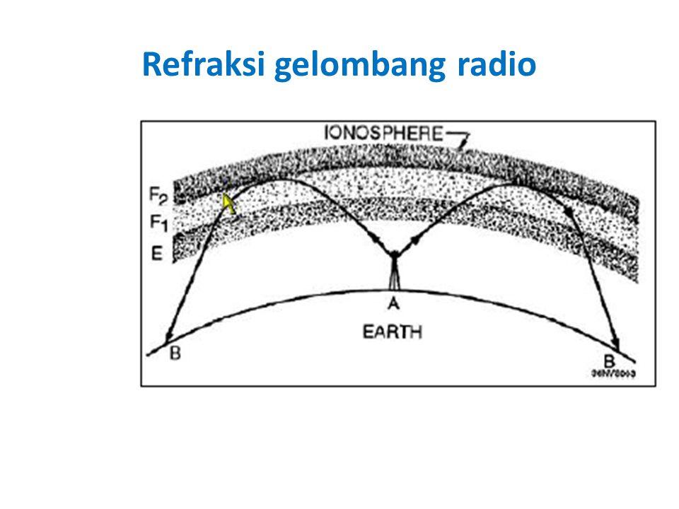 Refraksi gelombang radio