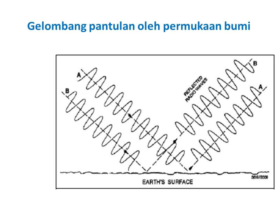 Gelombang pantulan oleh permukaan bumi