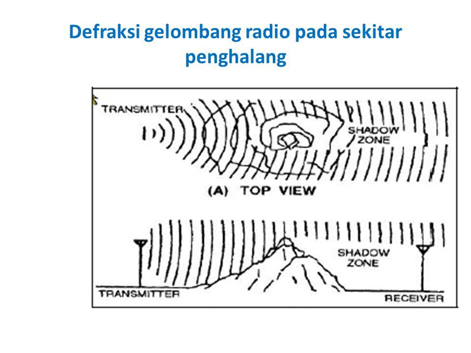Defraksi gelombang radio pada sekitar penghalang
