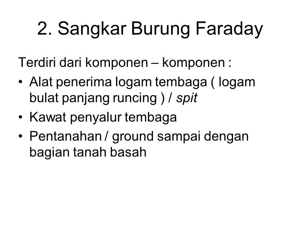 2. Sangkar Burung Faraday