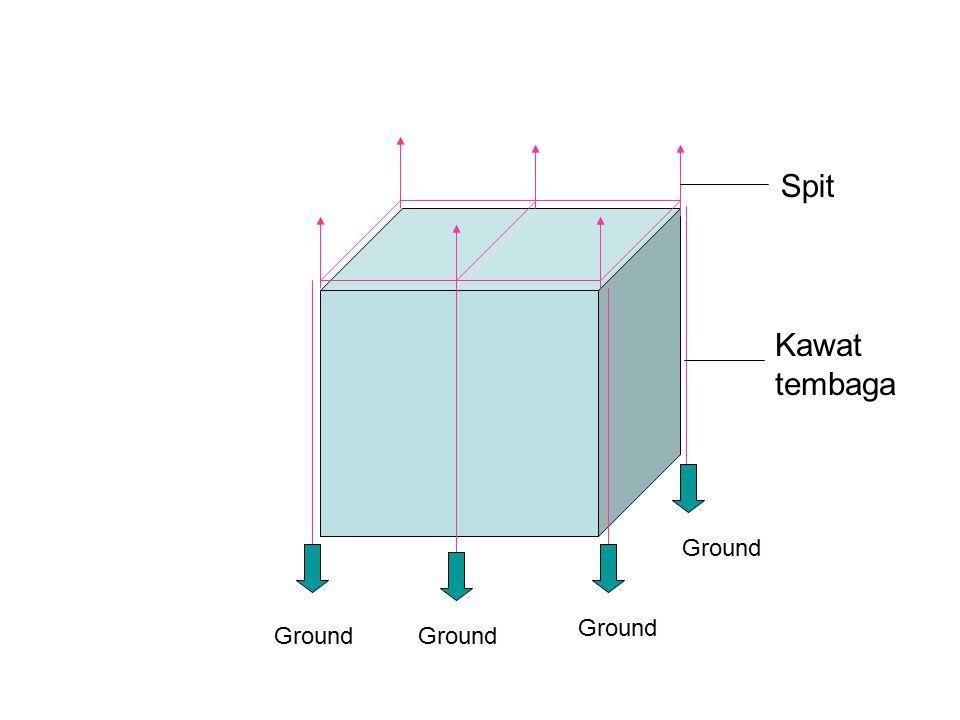 Spit Kawat tembaga Ground Ground Ground Ground