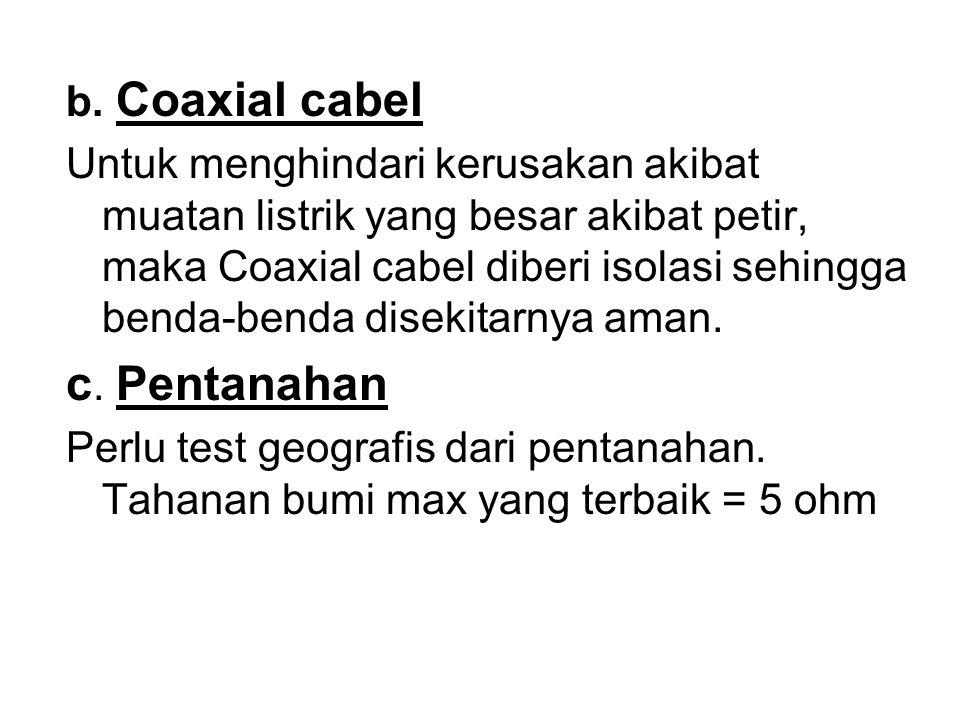 c. Pentanahan b. Coaxial cabel