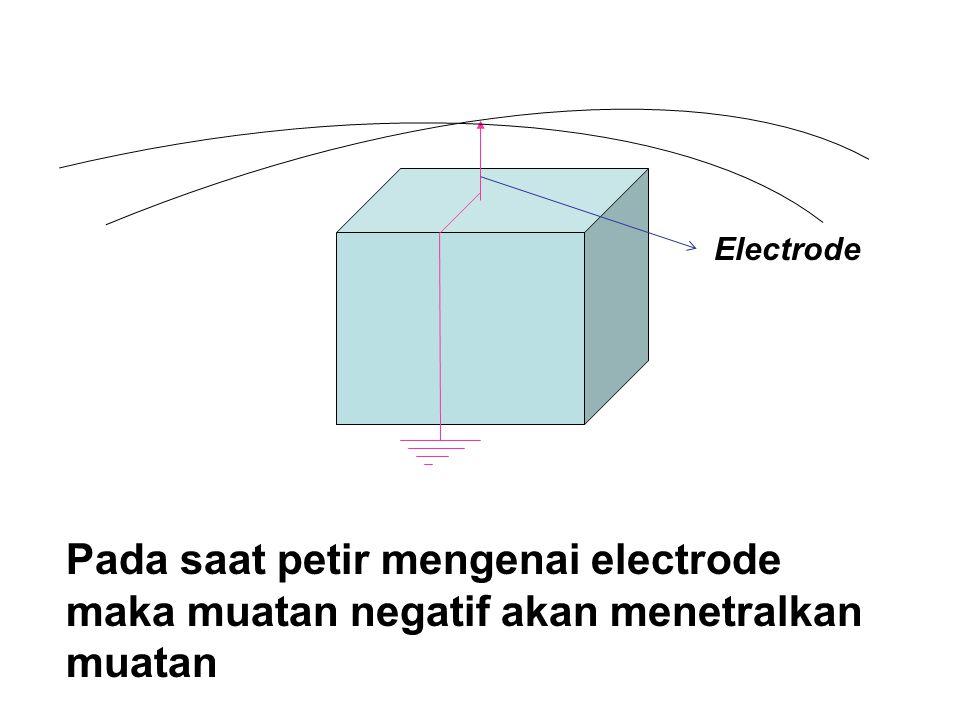Electrode Pada saat petir mengenai electrode maka muatan negatif akan menetralkan muatan