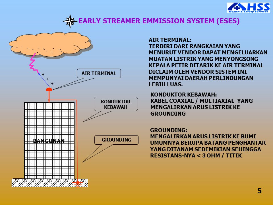 EARLY STREAMER EMMISSION SYSTEM (ESES)