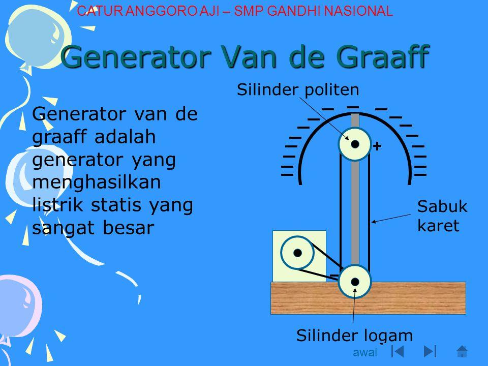 Generator Van de Graaff