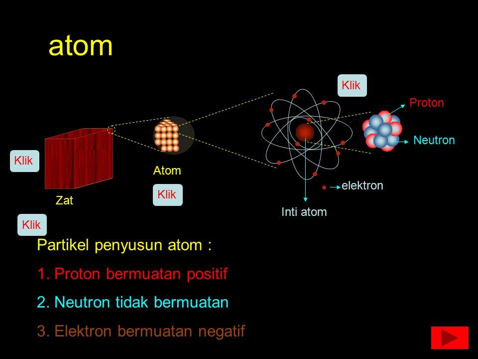 atom Partikel penyusun atom : 1. Proton bermuatan positif