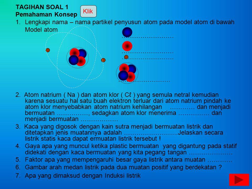 TAGIHAN SOAL 1 Pemahaman Konsep. Lengkapi nama – nama partikel penyusun atom pada model atom di bawah.