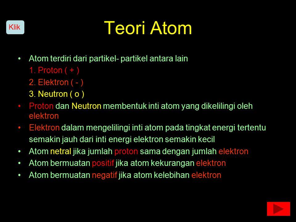 Teori Atom Atom terdiri dari partikel- partikel antara lain