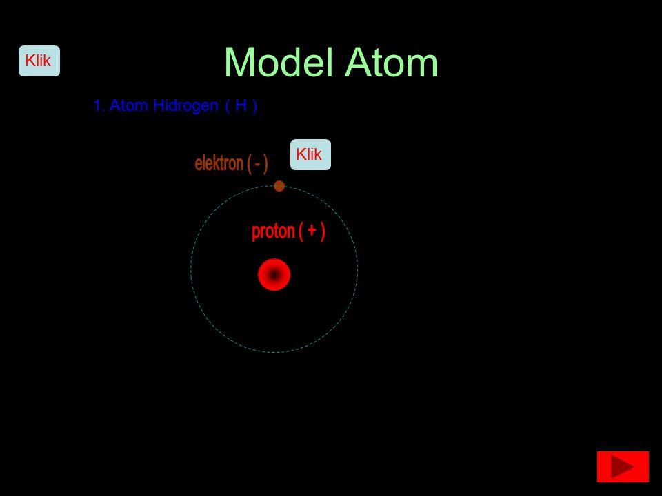Model Atom Klik 1. Atom Hidrogen ( H ) Klik elektron ( - )