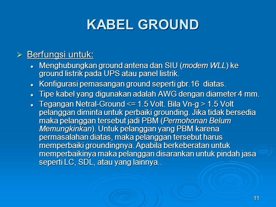 KABEL GROUND Berfungsi untuk: