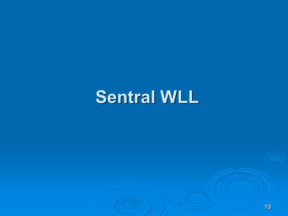 Sentral WLL