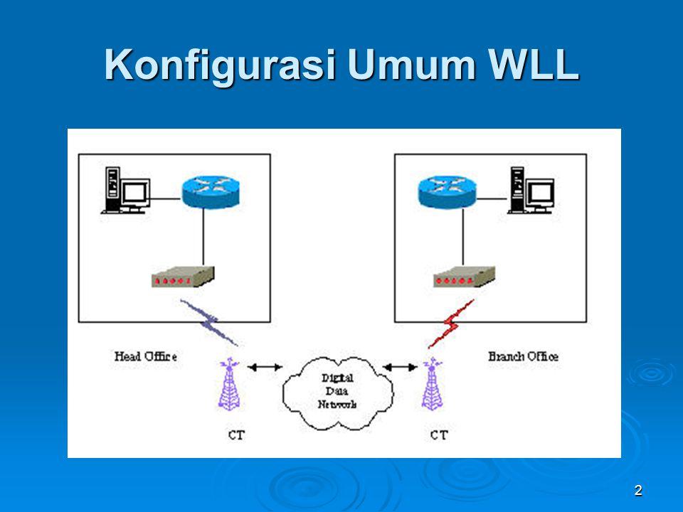 Konfigurasi Umum WLL