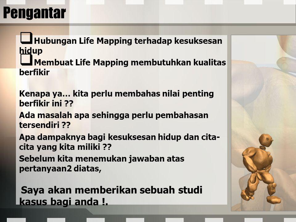 Pengantar Hubungan Life Mapping terhadap kesuksesan hidup