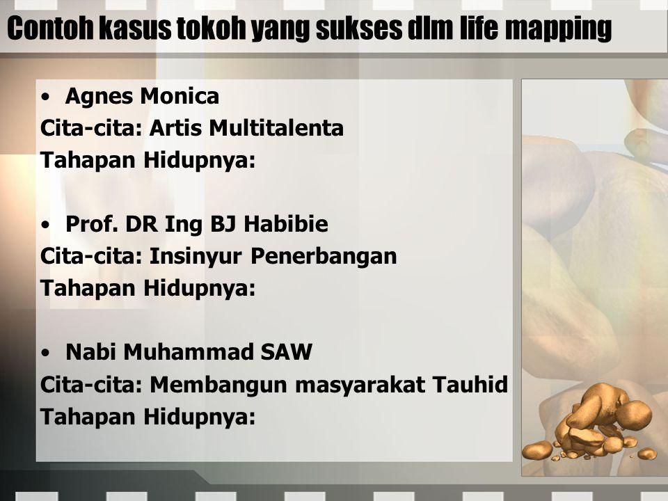 Contoh kasus tokoh yang sukses dlm life mapping