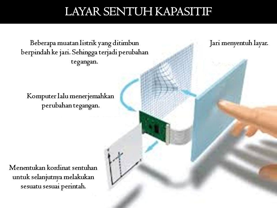 Komputer lalu menerjemahkan perubahan tegangan.