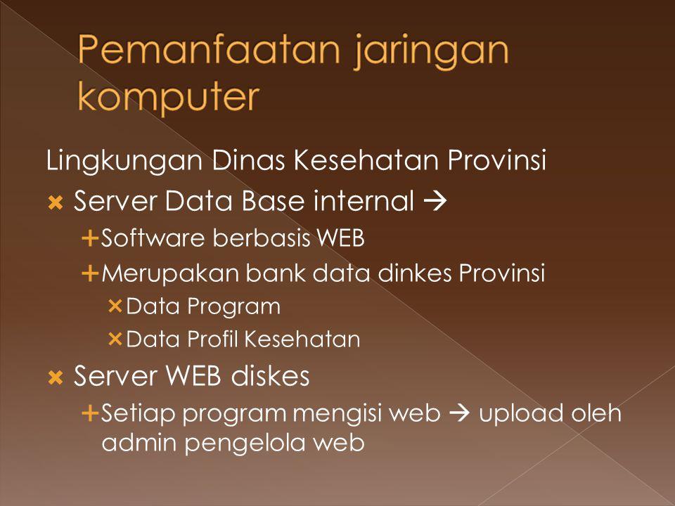 Pemanfaatan jaringan komputer