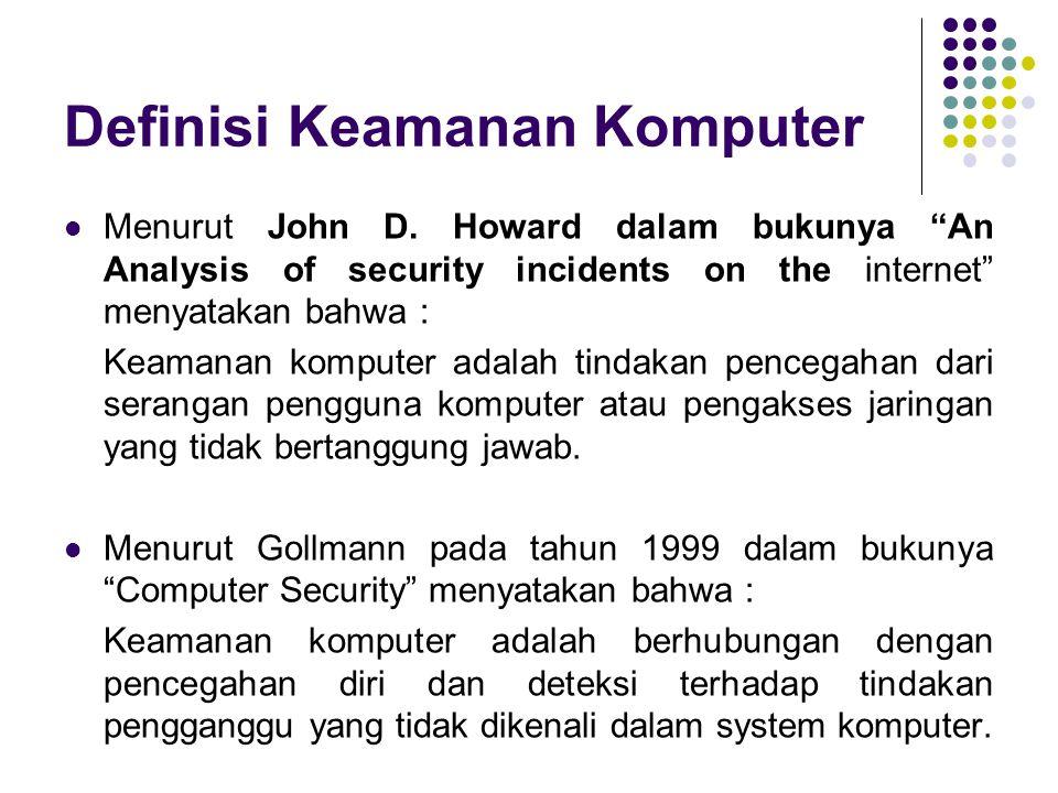 Definisi Keamanan Komputer