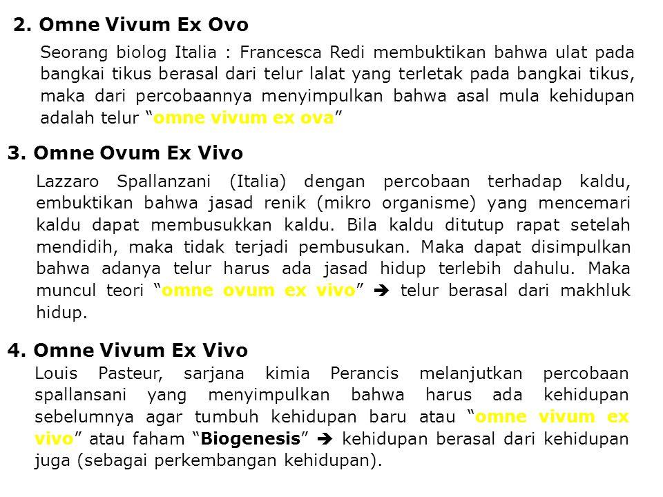 2. Omne Vivum Ex Ovo 3. Omne Ovum Ex Vivo 4. Omne Vivum Ex Vivo