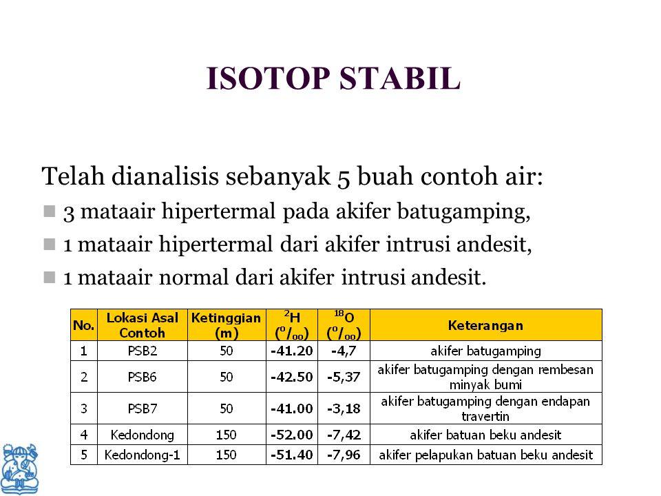 ISOTOP STABIL Telah dianalisis sebanyak 5 buah contoh air: