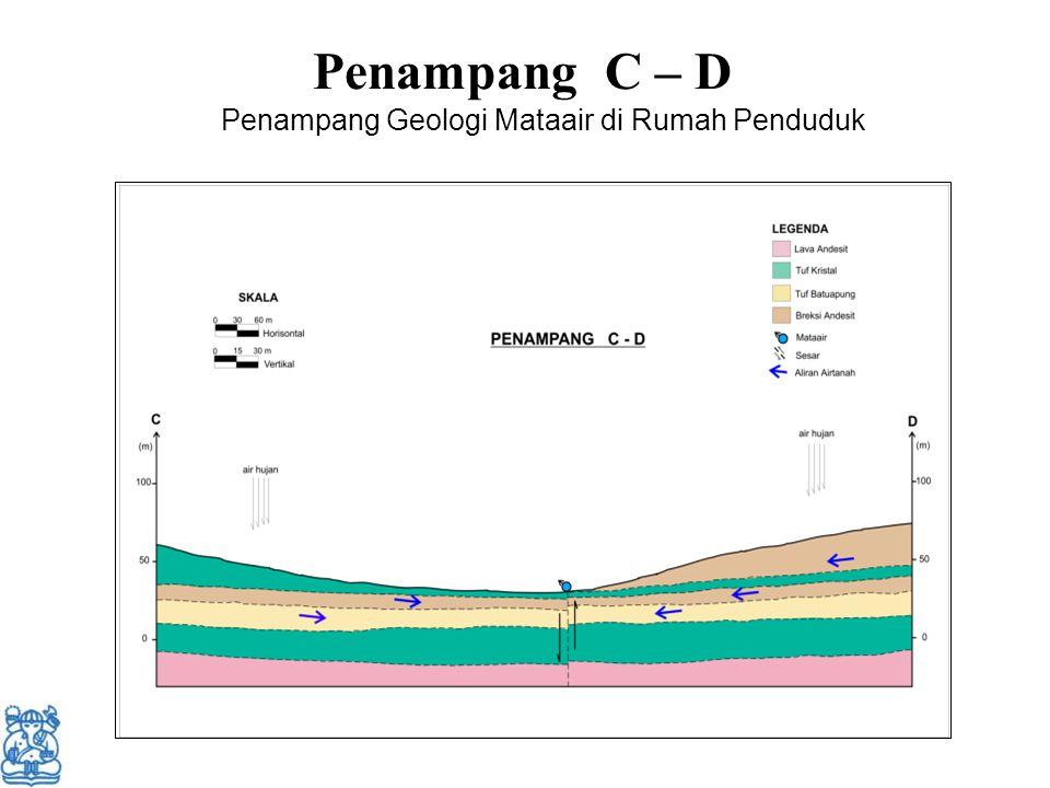Penampang C – D Penampang Geologi Mataair di Rumah Penduduk